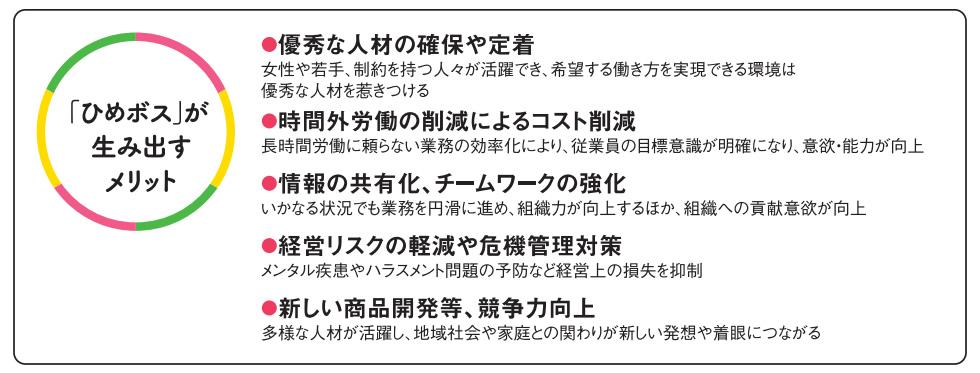 【イクボス宣言】愛媛県の中村時広知事がイクボス宣言